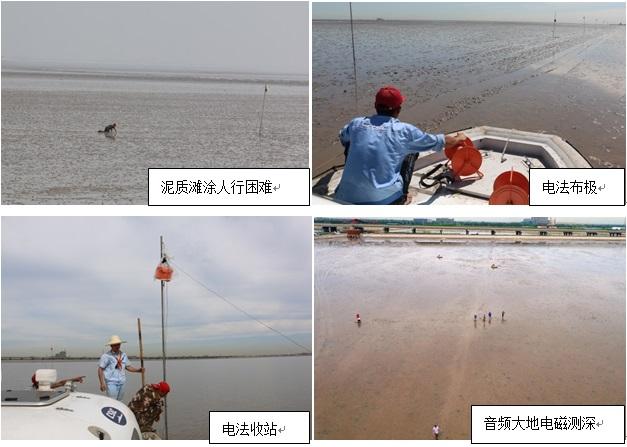 滩涂地调中心精通新装备助力泥质天津区物探测创意绘本技法从入门到引进图片