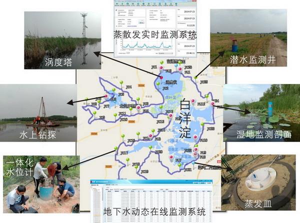 白洋淀湿地三水转化联合监测系统初步建成